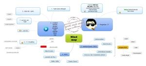 mindmap tentang mindmap [pake MindMaple free version